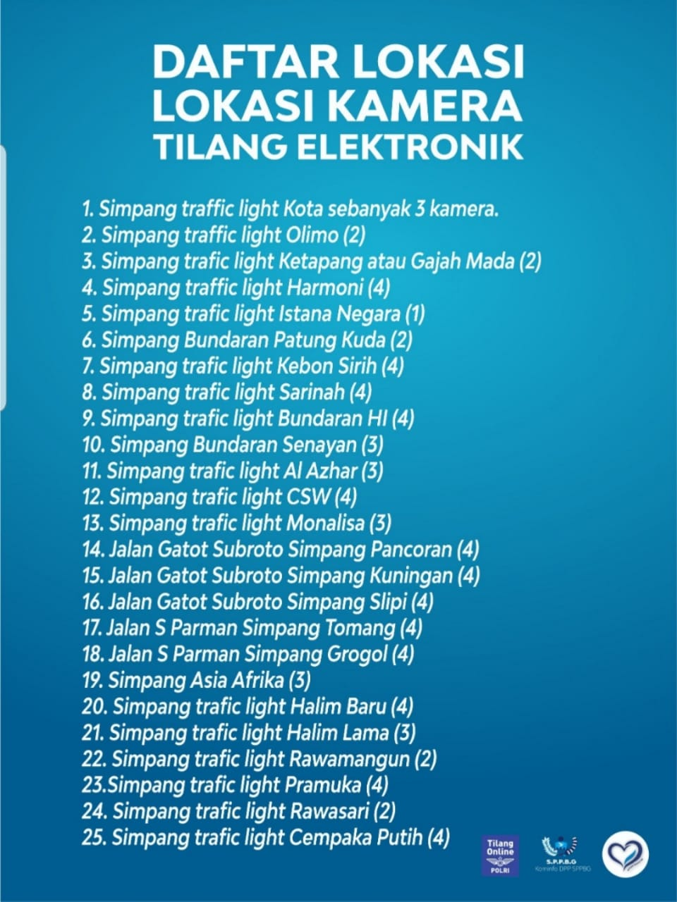 Daftar Lokasi Kamera Tilang Elektronik di Jakarta