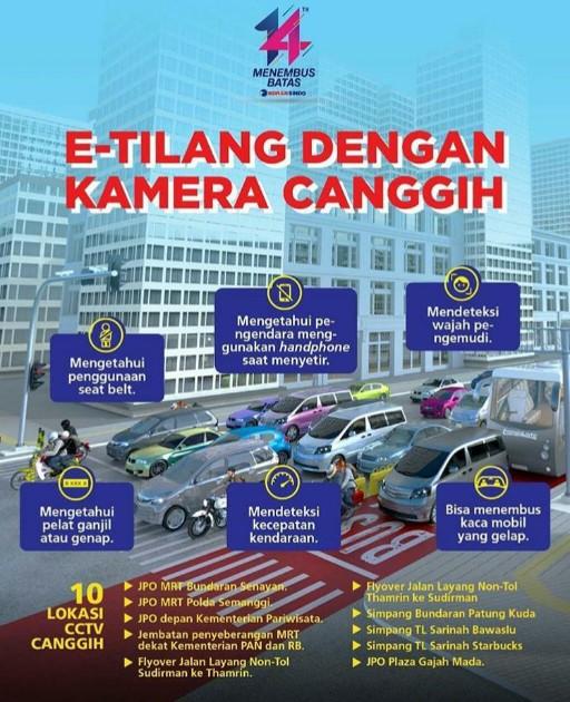 Pelanggarn Kena Tilang Eektronik di Jakarta