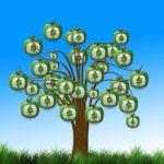 Tips Menggunakan Keuntungan Hasil Penjualan Produk Bagi Usaha Kecil